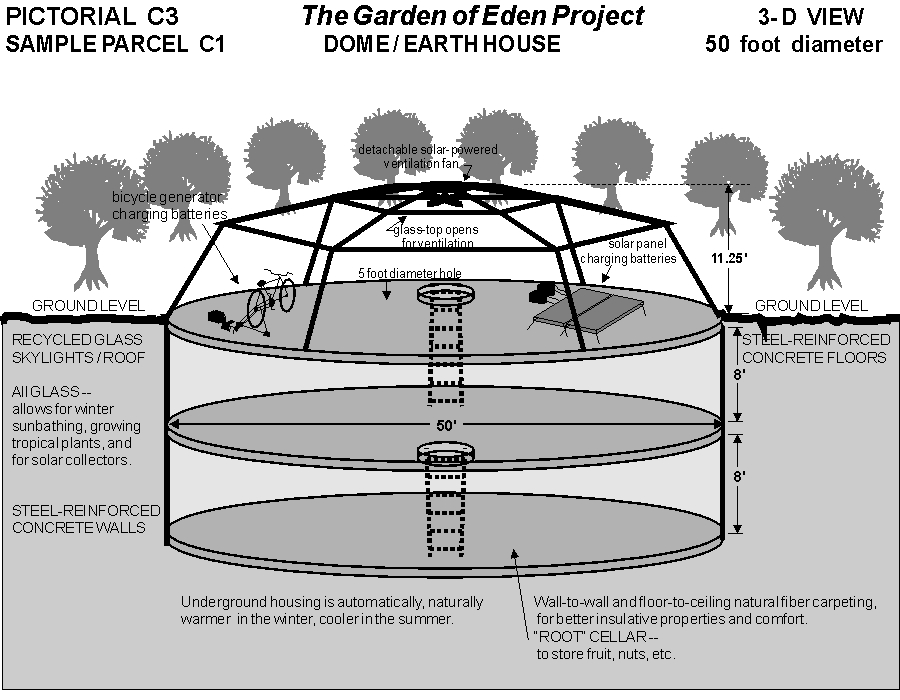 House plans and home designs free blog archive dome Underground home plans designs