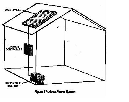 deep cycle battery solar panel boat battery solar panel